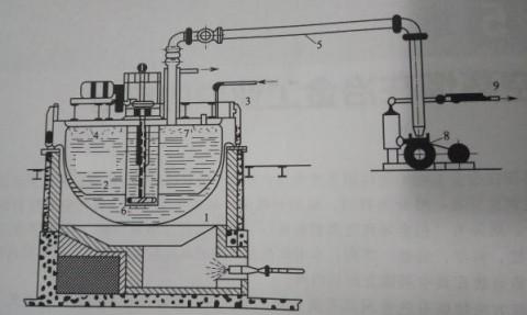 Анализ вакуумной дистилляции в металлургии